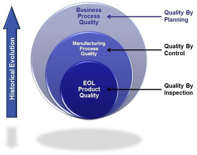 JSR Vision of Quality